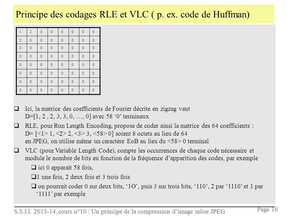 Principe des codages RLE et VLC ( p. ex. code de Huffman)