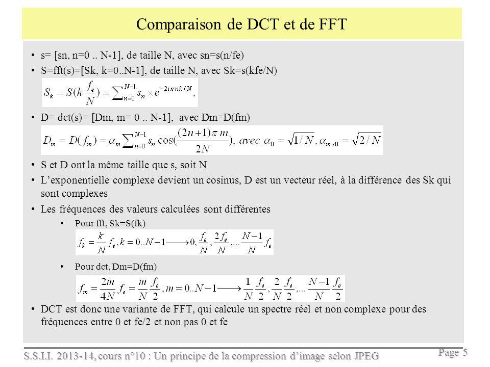 Comparaison de DCT et de FFT