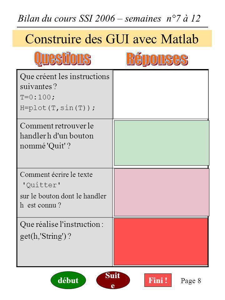 Construire des GUI avec Matlab