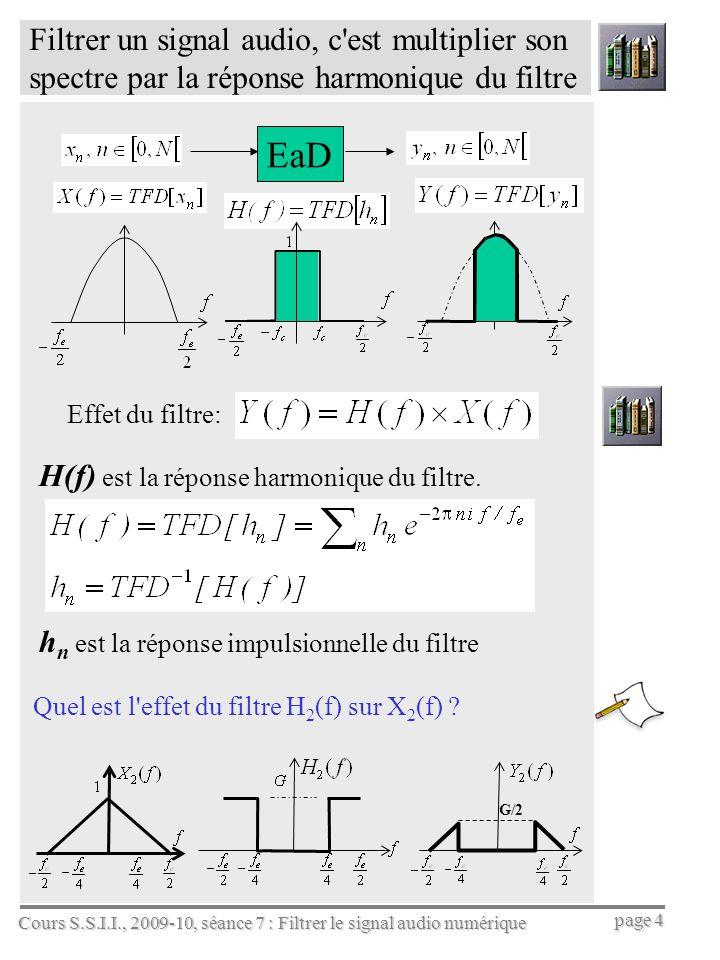 Filtrer un signal audio, c est multiplier son spectre par la réponse harmonique du filtre