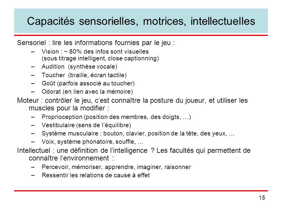 Capacités sensorielles, motrices, intellectuelles