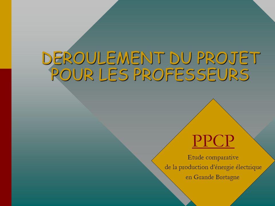 DEROULEMENT DU PROJET POUR LES PROFESSEURS