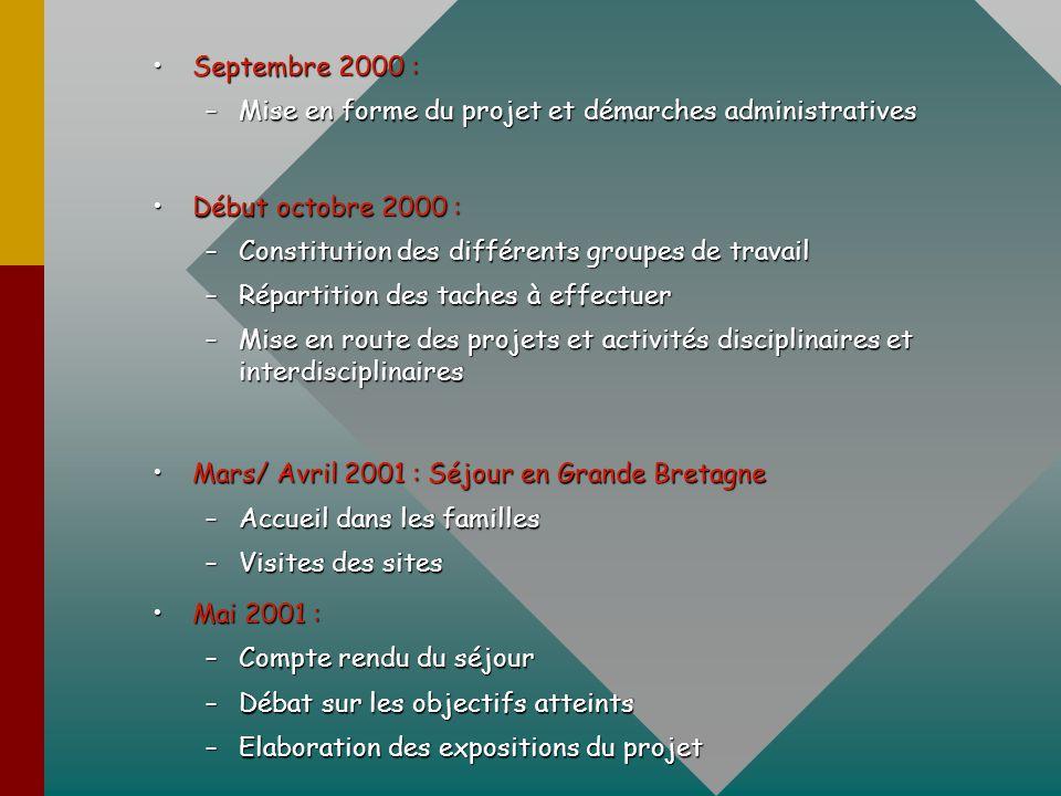 Septembre 2000 : Mise en forme du projet et démarches administratives. Début octobre 2000 : Constitution des différents groupes de travail.
