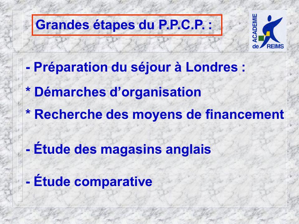 Grandes étapes du P.P.C.P. :