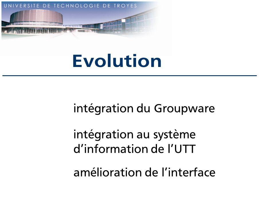Evolution intégration du Groupware