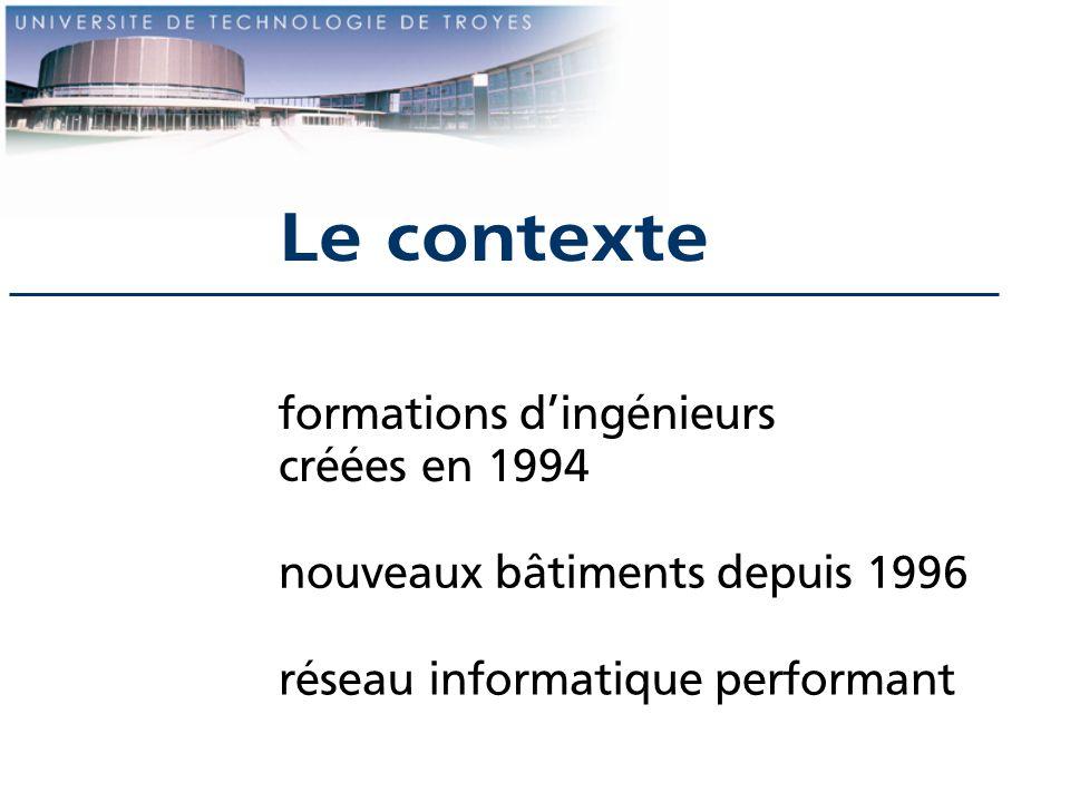 Le contexte formations d'ingénieurs créées en 1994