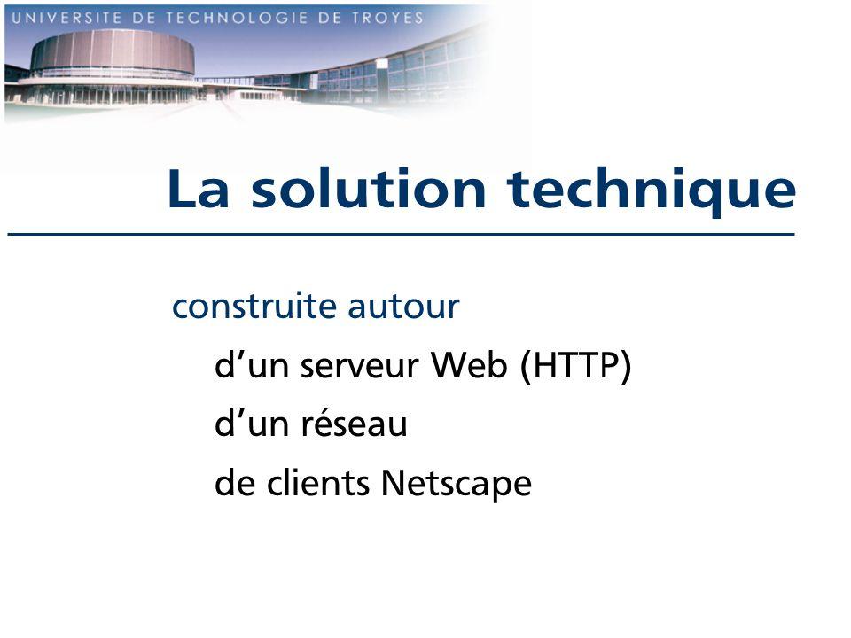 La solution technique construite autour d'un serveur Web (HTTP)