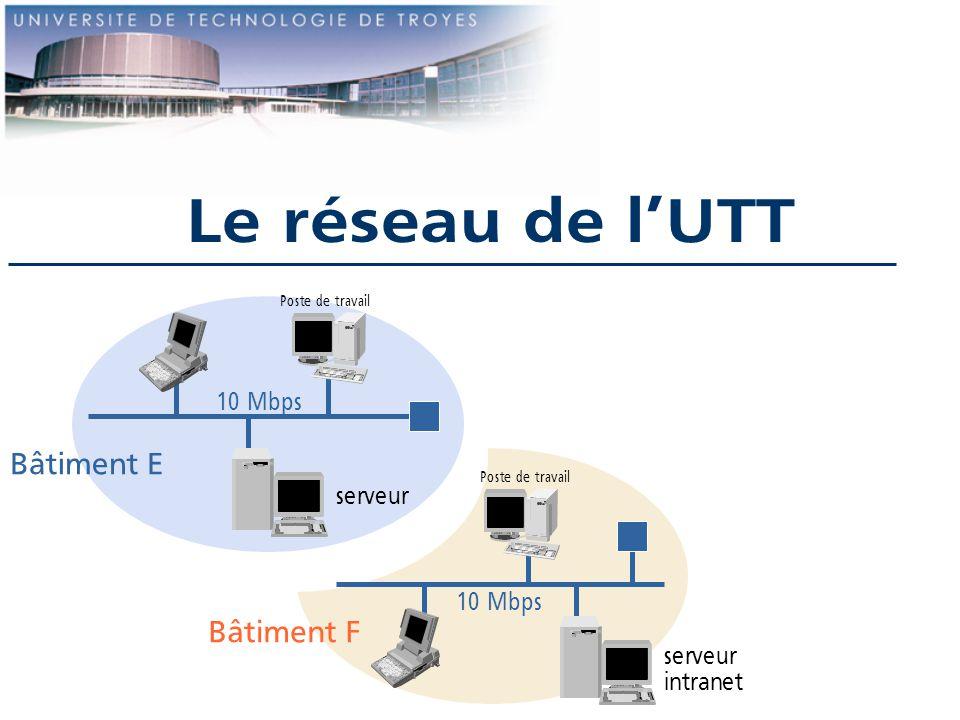 Le réseau de l'UTT Bâtiment E Bâtiment F 10 Mbps serveur intranet