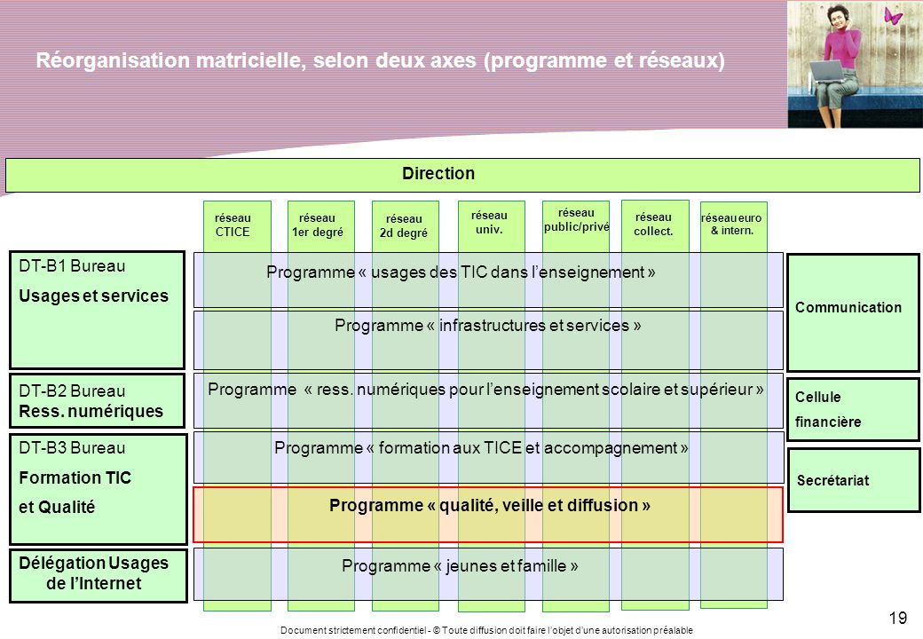 Programme « qualité, veille et diffusion »