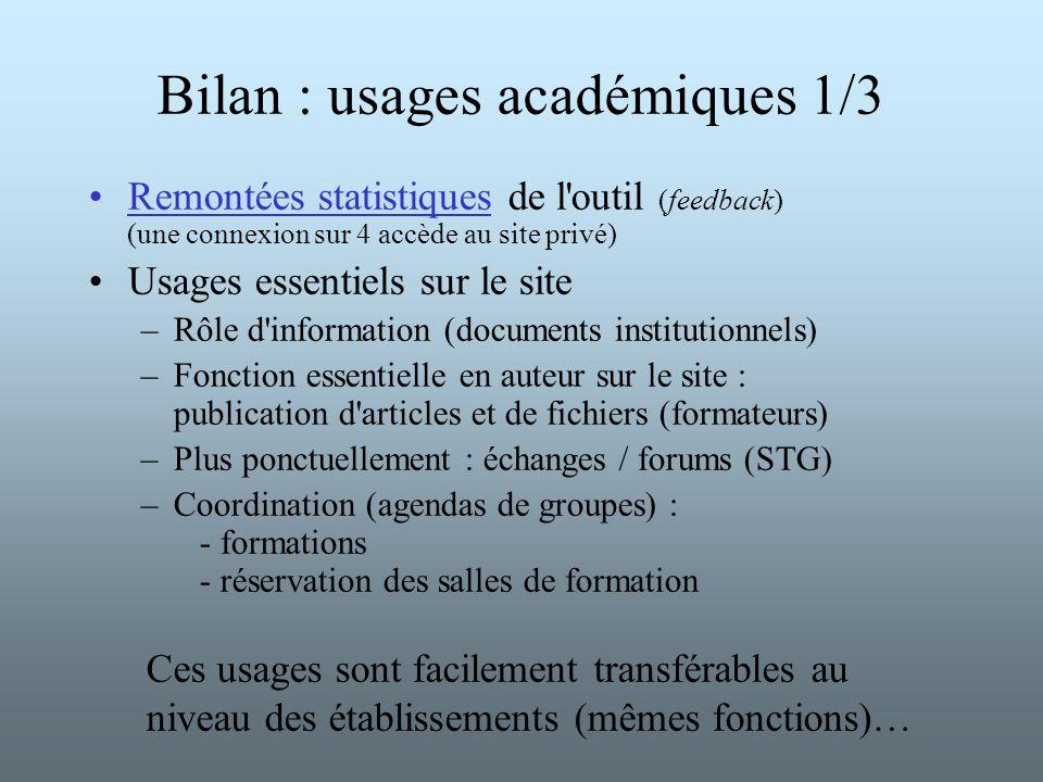 Bilan : usages académiques 1/3