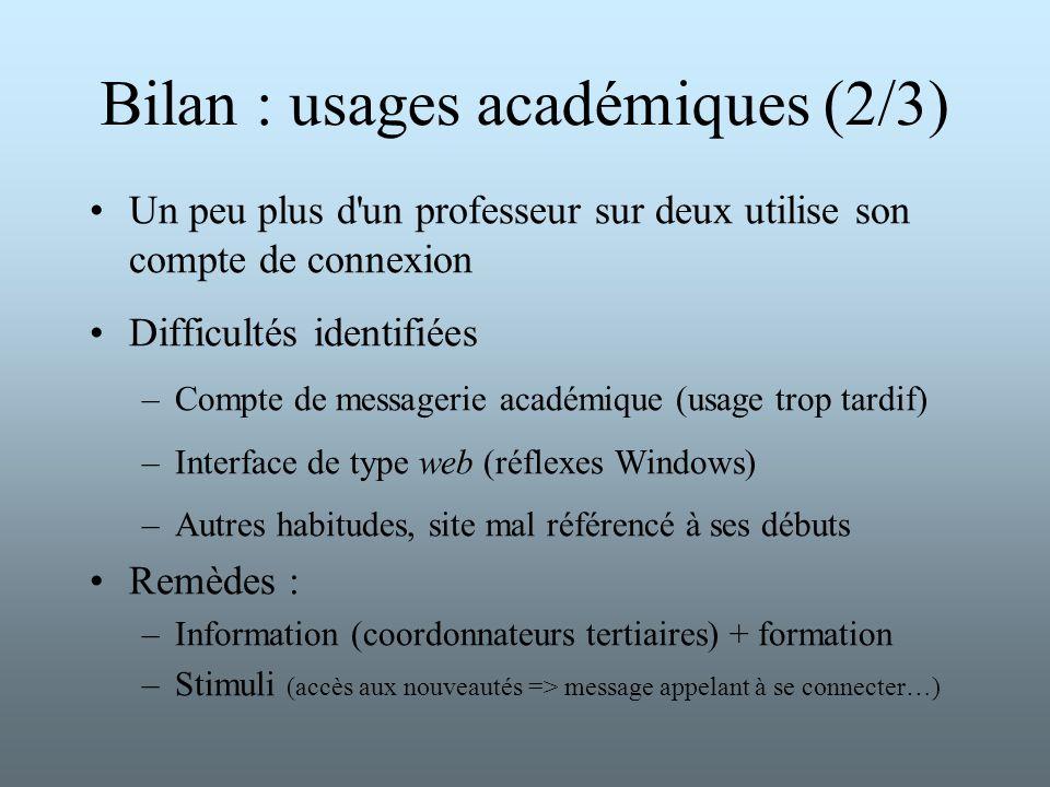 Bilan : usages académiques (2/3)