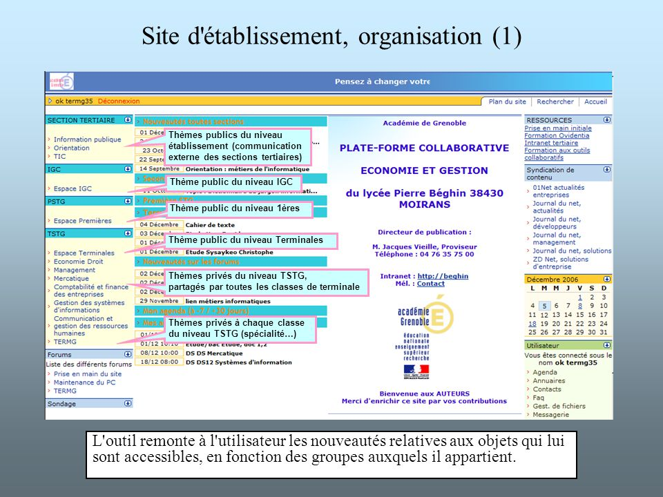 Site d établissement, organisation (1)