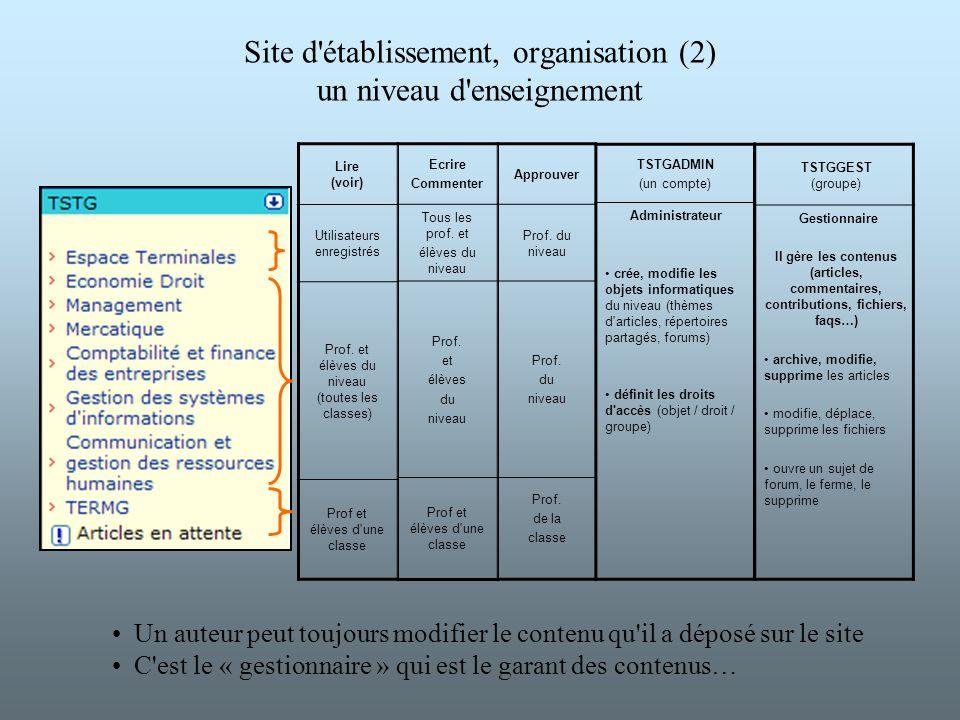 Site d établissement, organisation (2) un niveau d enseignement