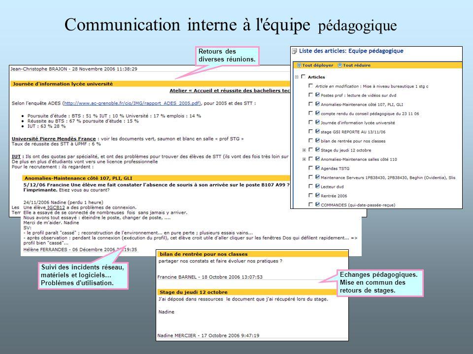 Communication interne à l équipe pédagogique