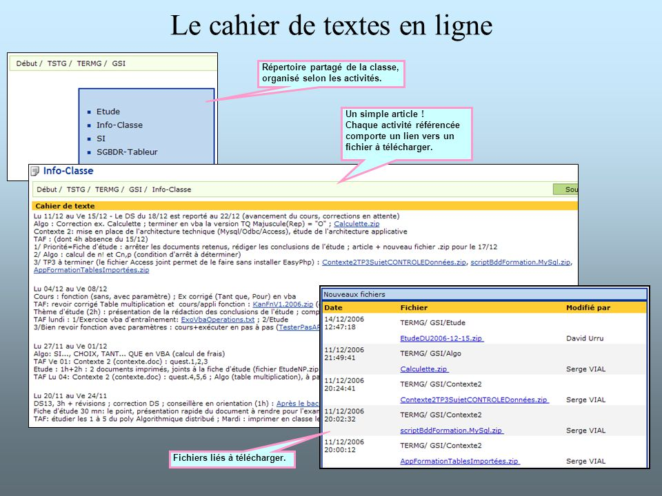Le cahier de textes en ligne