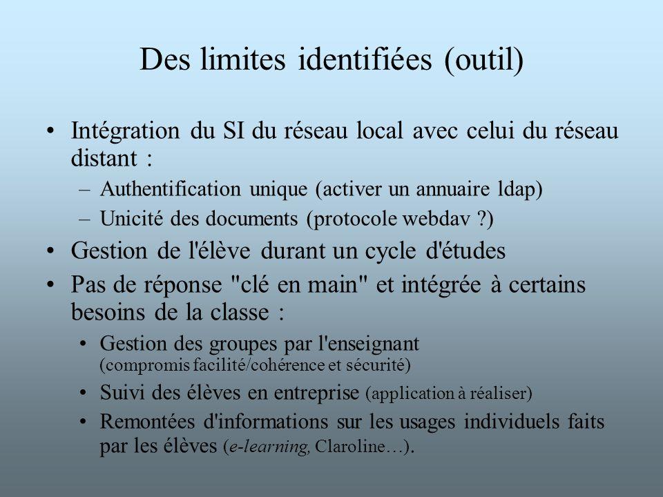 Des limites identifiées (outil)