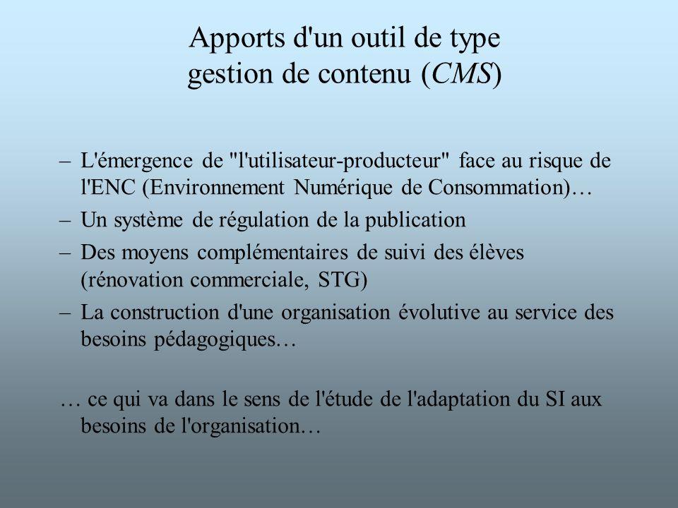 Apports d un outil de type gestion de contenu (CMS)