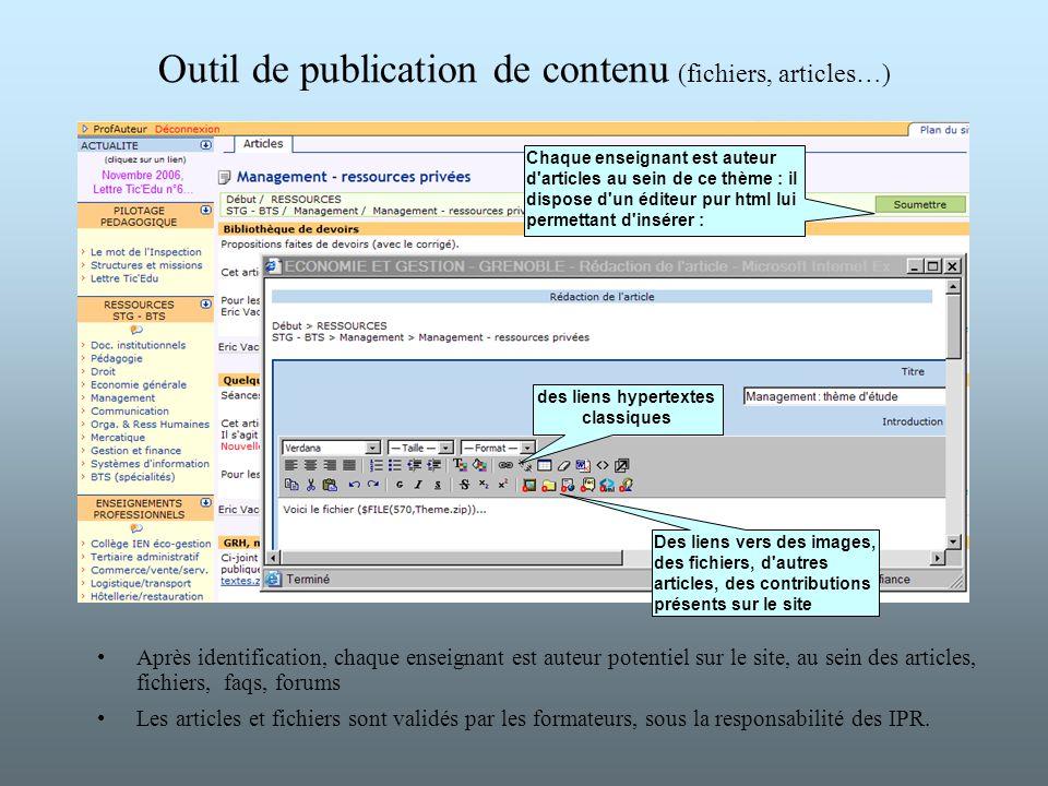 Outil de publication de contenu (fichiers, articles…)