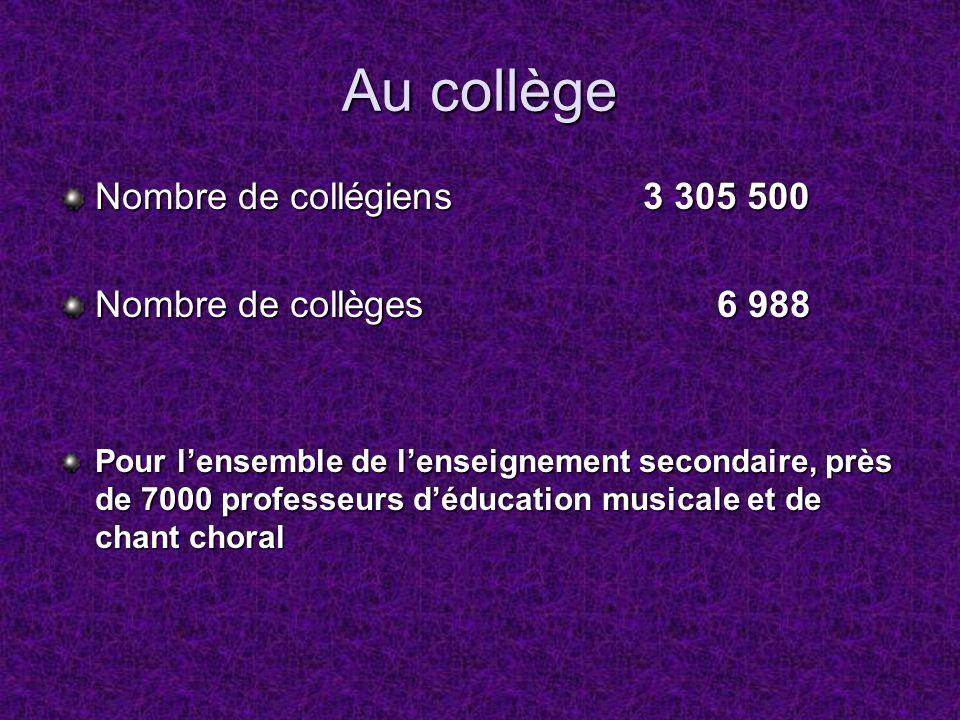 Au collège Nombre de collégiens 3 305 500 Nombre de collèges 6 988