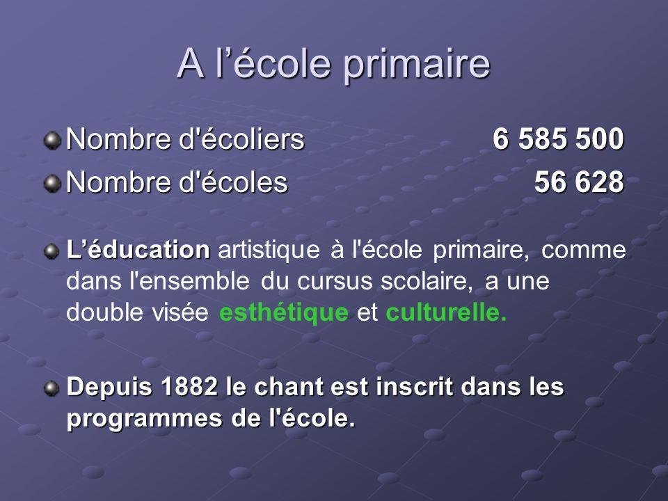 A l'école primaire Nombre d écoliers 6 585 500 Nombre d écoles 56 628