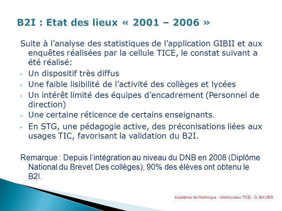 B2I : Etat des lieux « 2001 – 2006 »