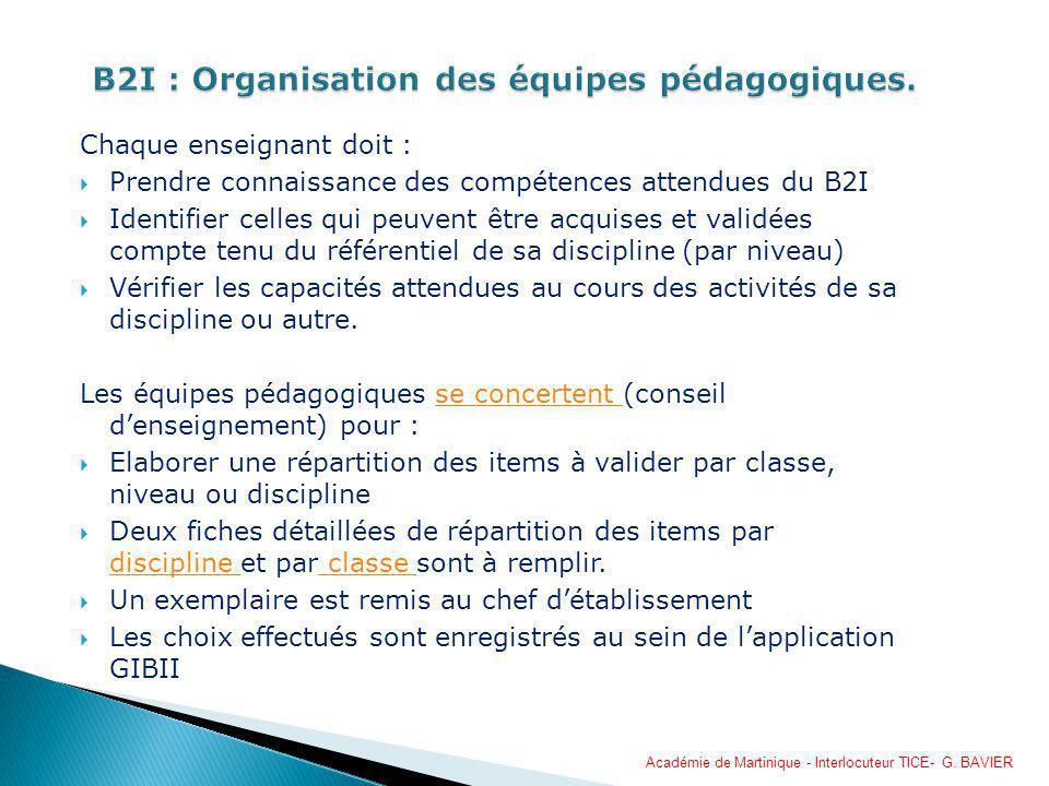 B2I : Organisation des équipes pédagogiques.