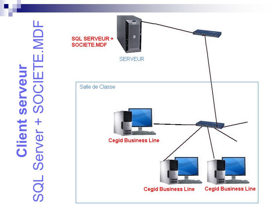 Client serveur SQL Server + SOCIETE.MDF