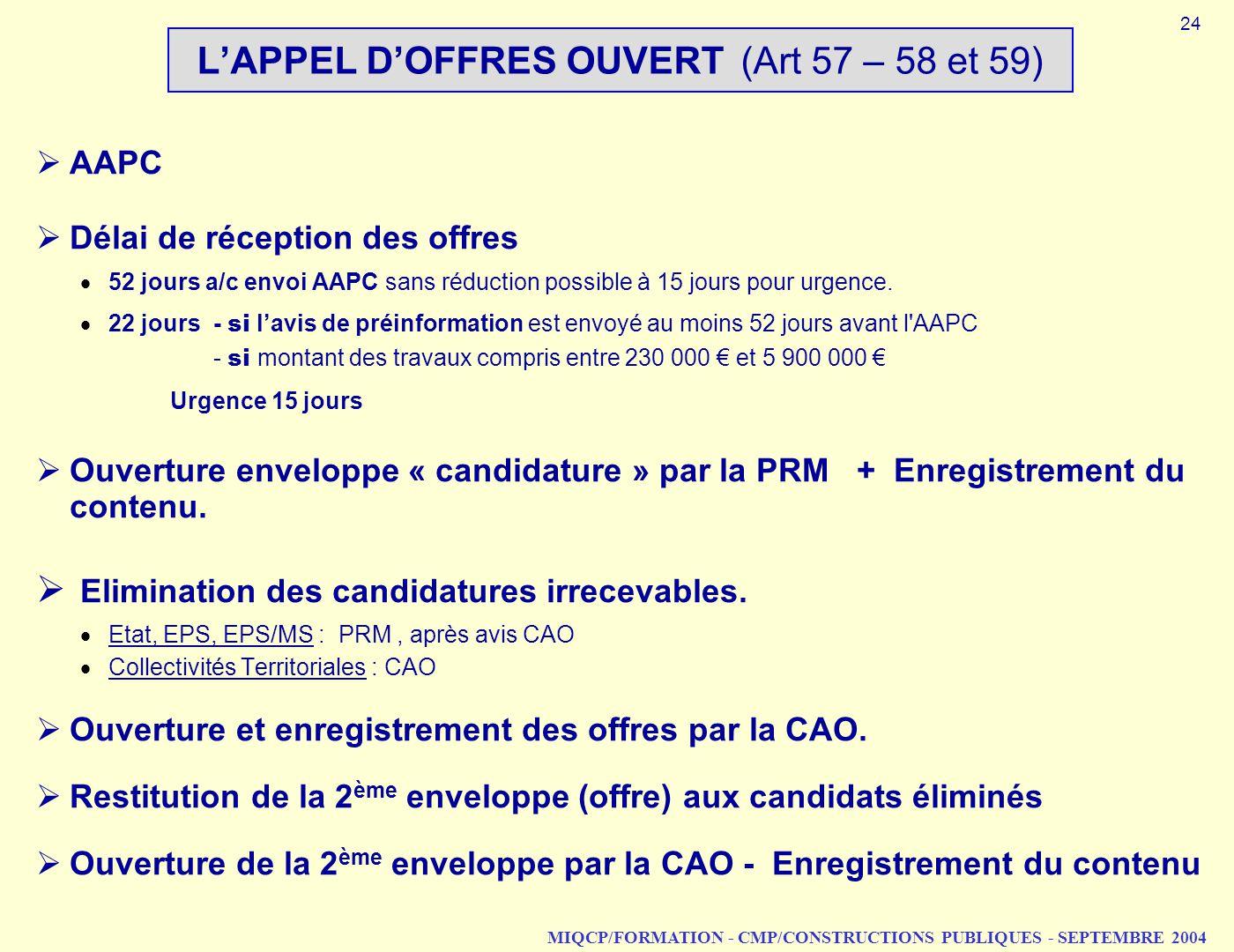 L'APPEL D'OFFRES OUVERT (Art 57 – 58 et 59)
