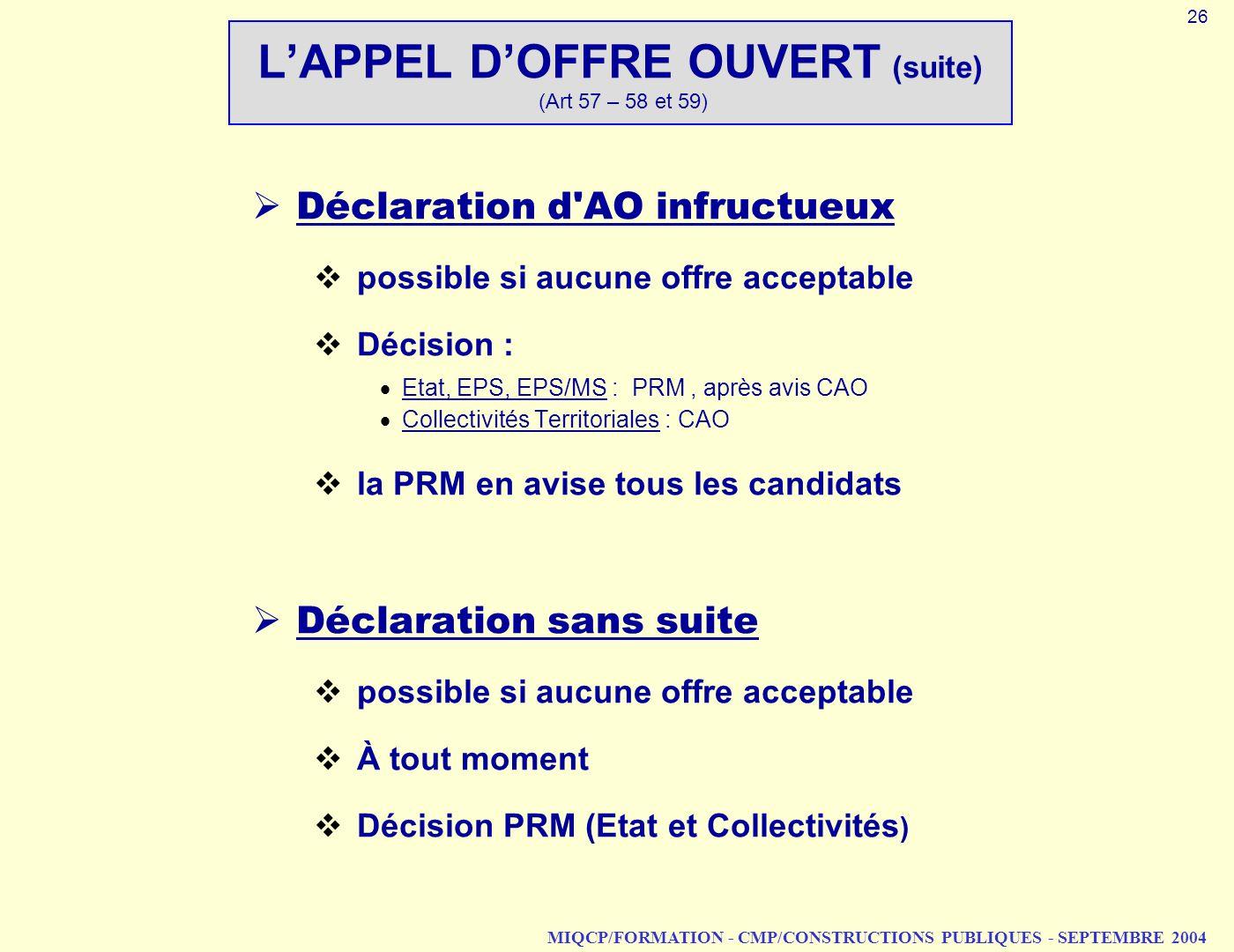 L'APPEL D'OFFRE OUVERT (suite) (Art 57 – 58 et 59)