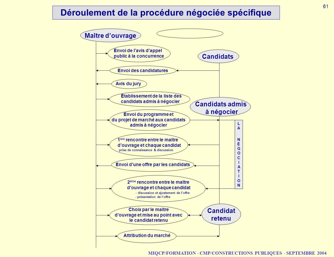 Déroulement de la procédure négociée spécifique