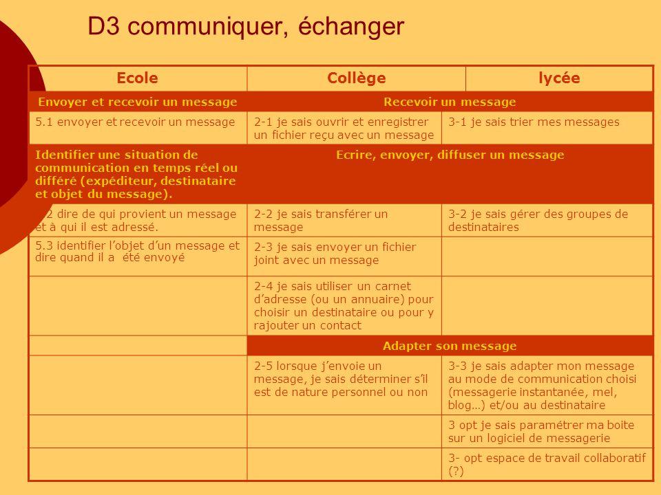 D3 communiquer, échanger