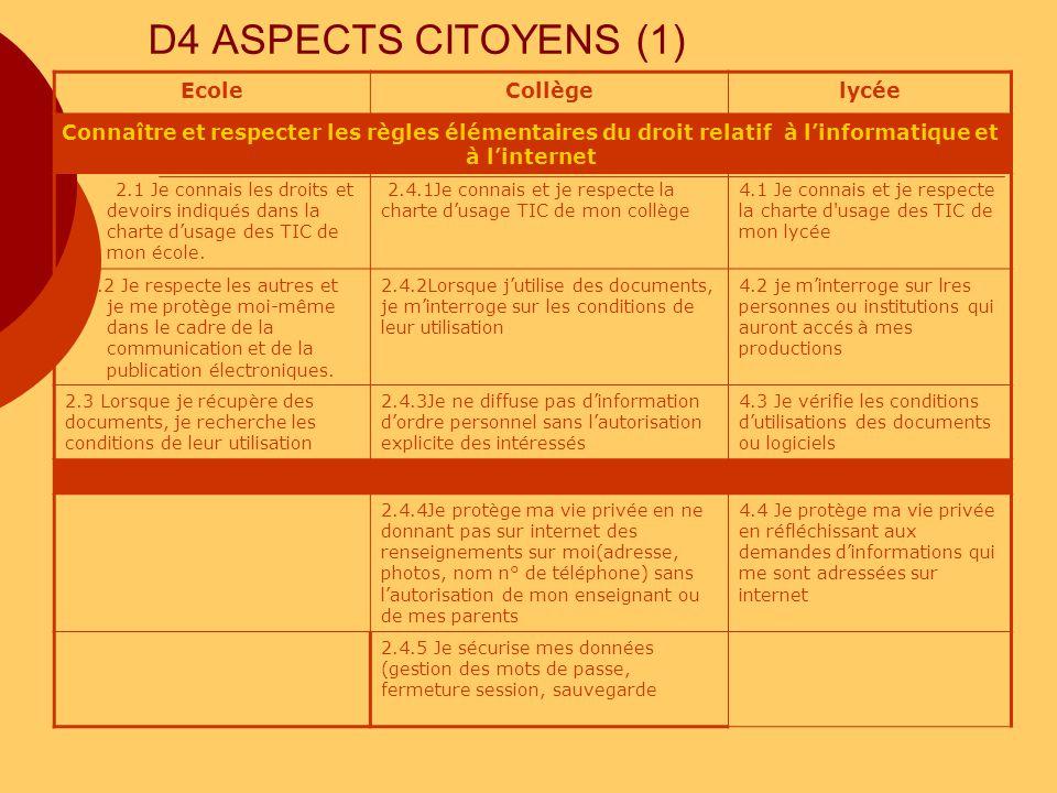 D4 ASPECTS CITOYENS (1) Ecole Collège lycée