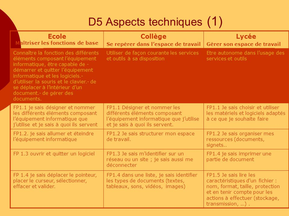 D5 Aspects techniques (1)