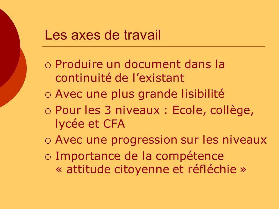 Les axes de travail Produire un document dans la continuité de l'existant. Avec une plus grande lisibilité.