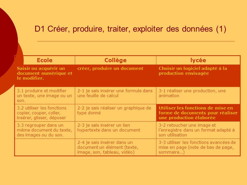 D1 Créer, produire, traiter, exploiter des données (1)