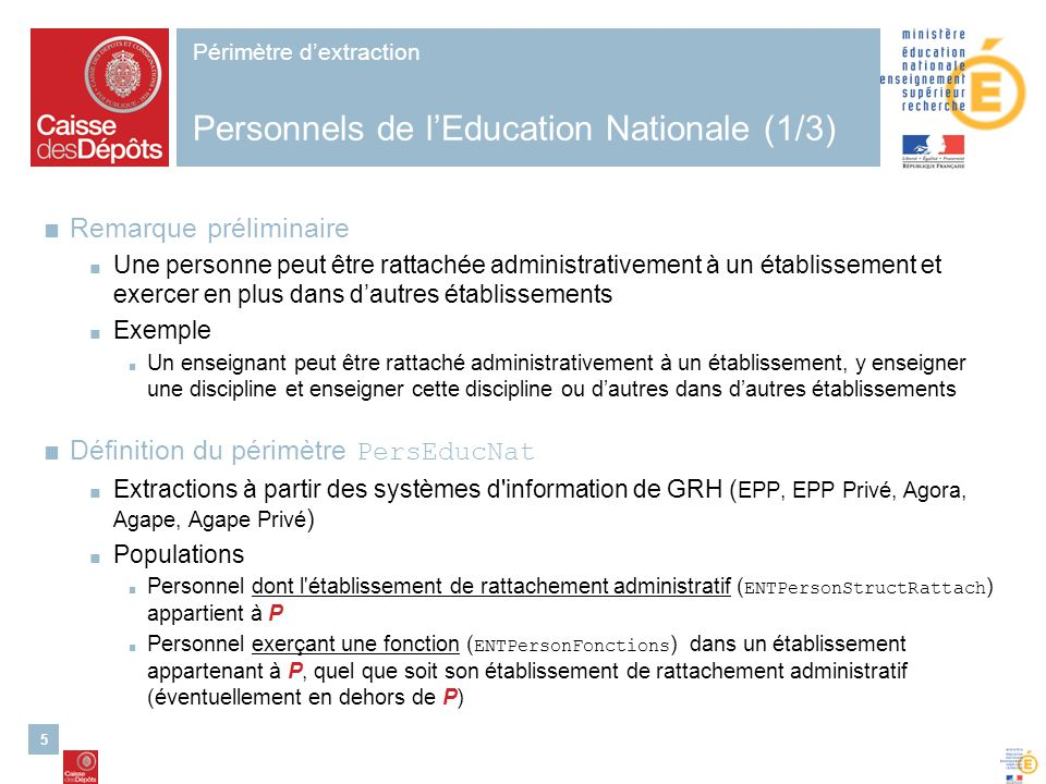 Périmètre d'extraction Personnels de l'Education Nationale (1/3)