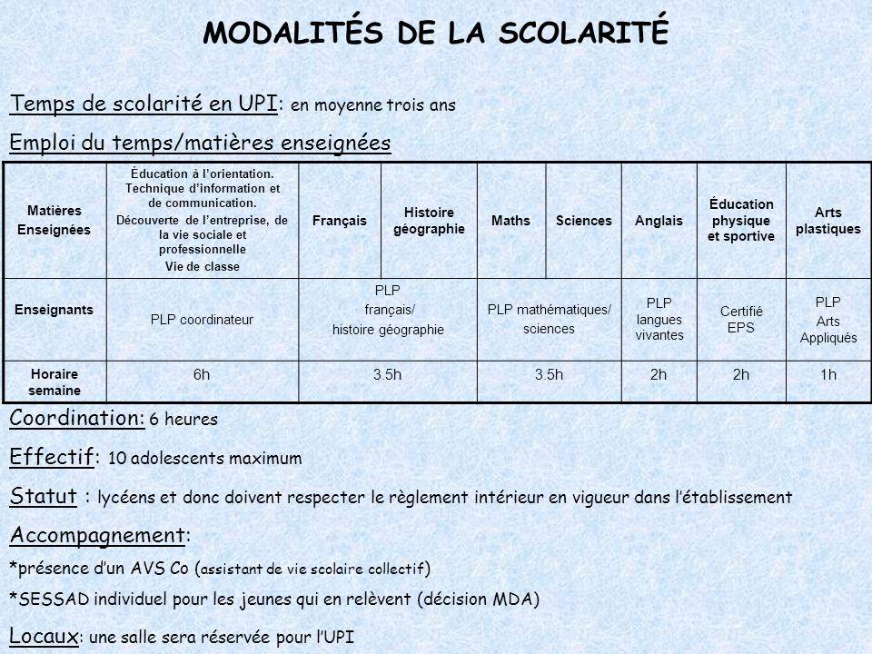 MODALITÉS DE LA SCOLARITÉ