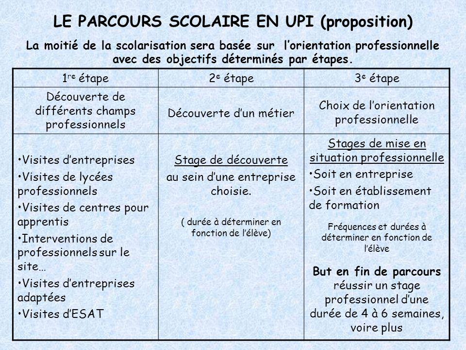 LE PARCOURS SCOLAIRE EN UPI (proposition)