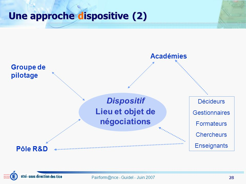 Une approche dispositive (2)