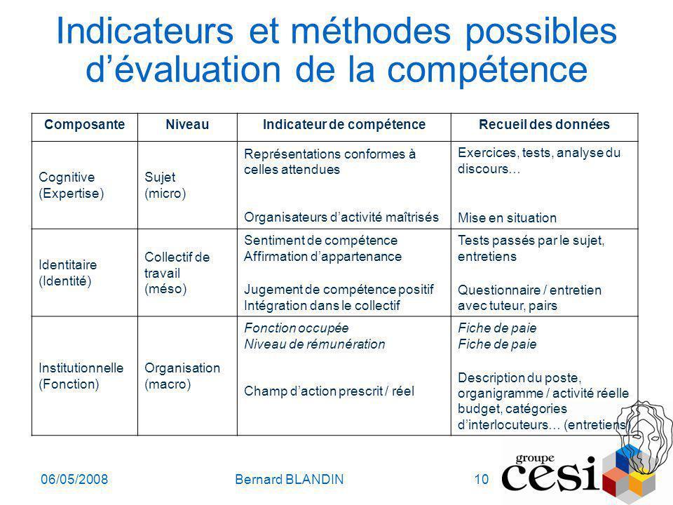 Indicateurs et méthodes possibles d'évaluation de la compétence