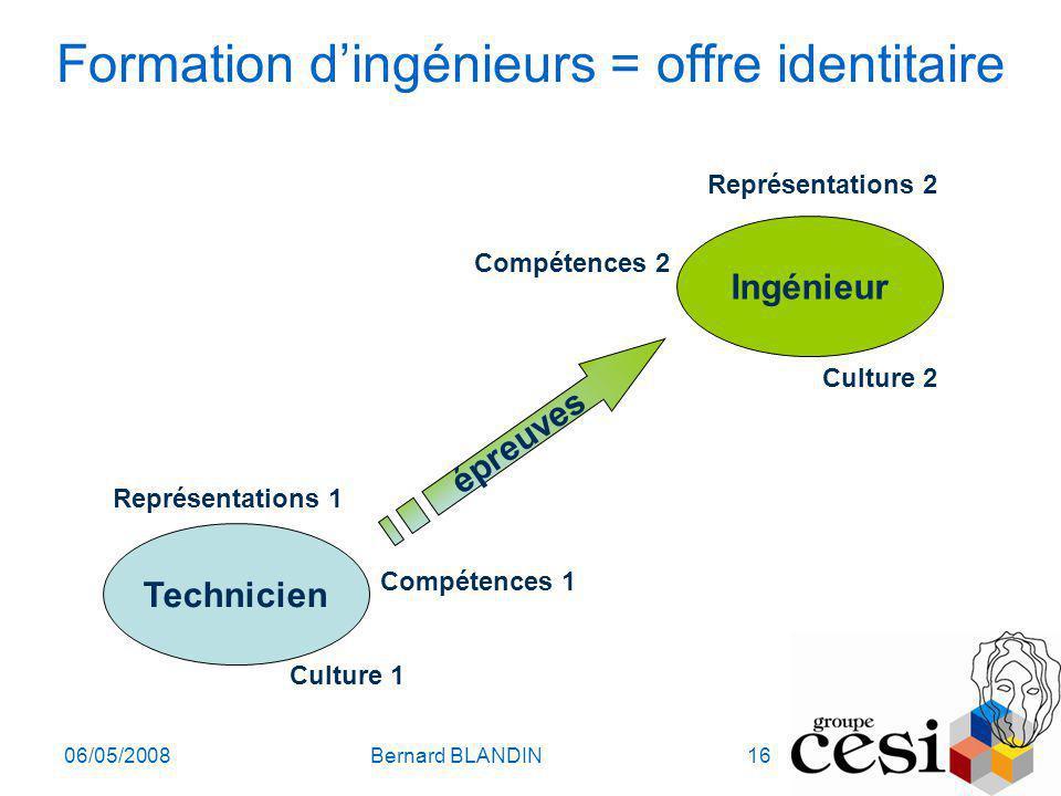 Formation d'ingénieurs = offre identitaire