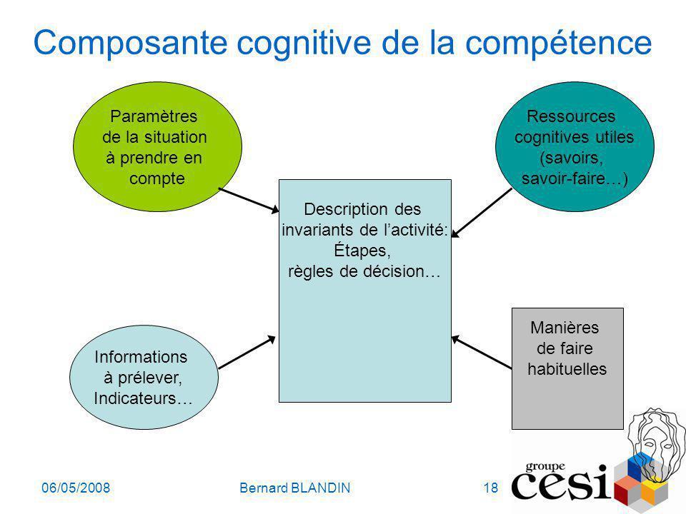Composante cognitive de la compétence