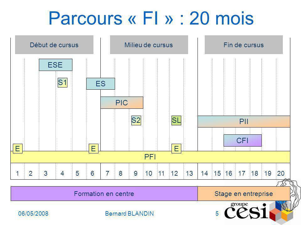 Parcours « FI » : 20 mois PFI ESE CFI PII ES PIC S1 SL S2 E