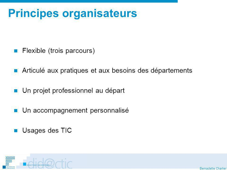 Principes organisateurs