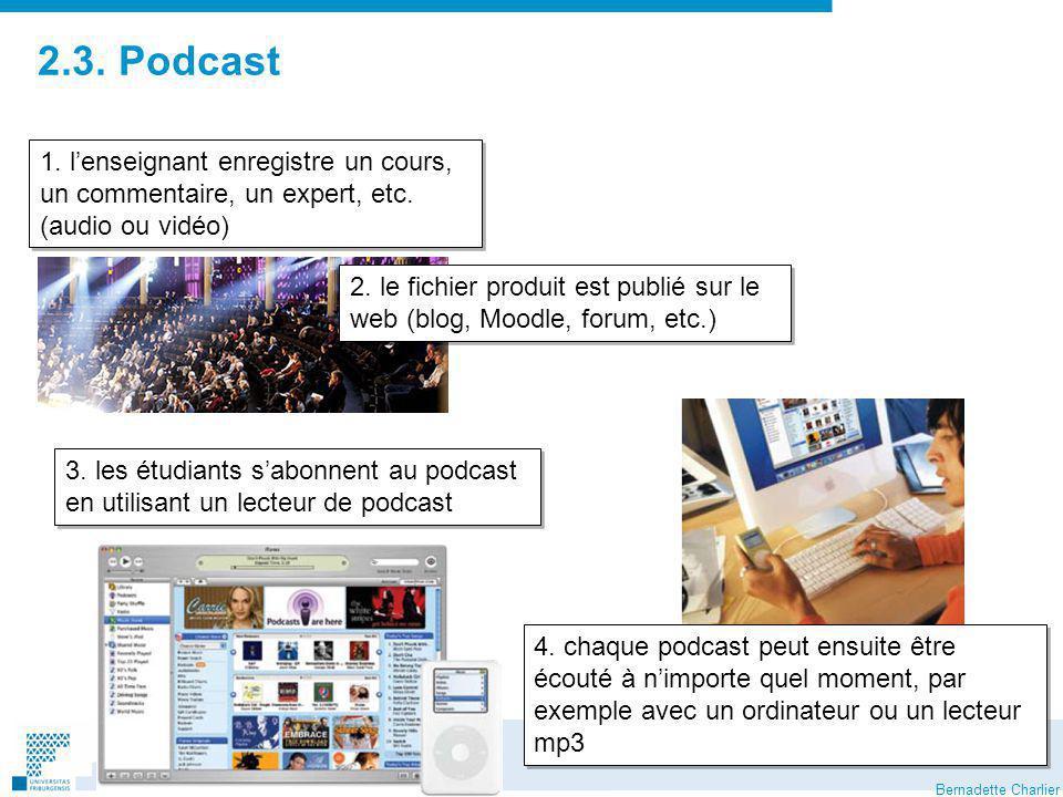 2.3. Podcast 1. l'enseignant enregistre un cours, un commentaire, un expert, etc. (audio ou vidéo)