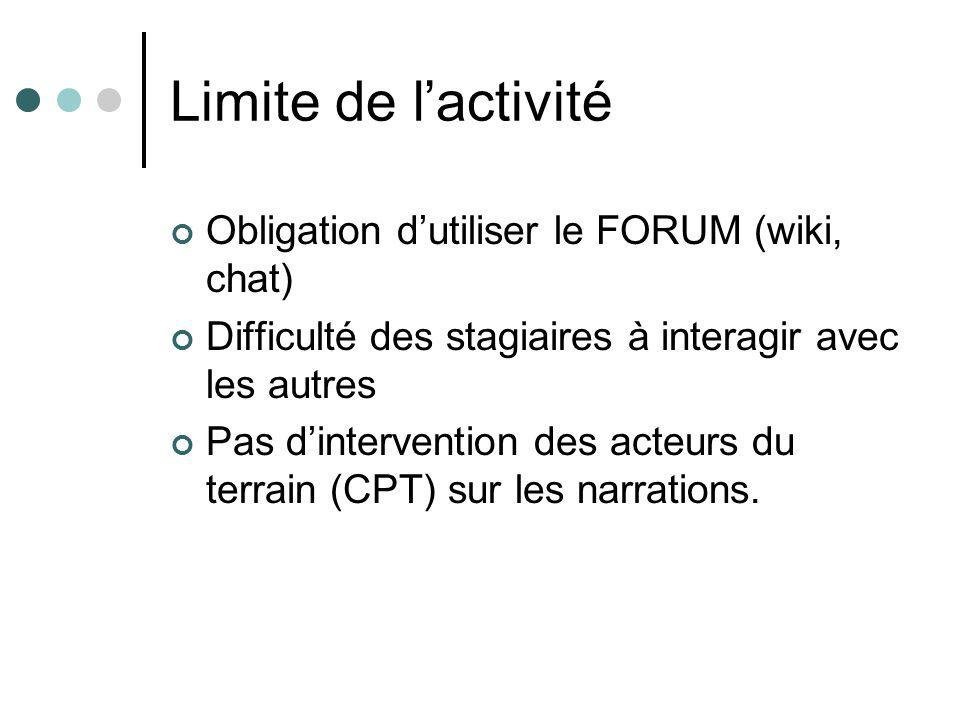 Limite de l'activité Obligation d'utiliser le FORUM (wiki, chat)