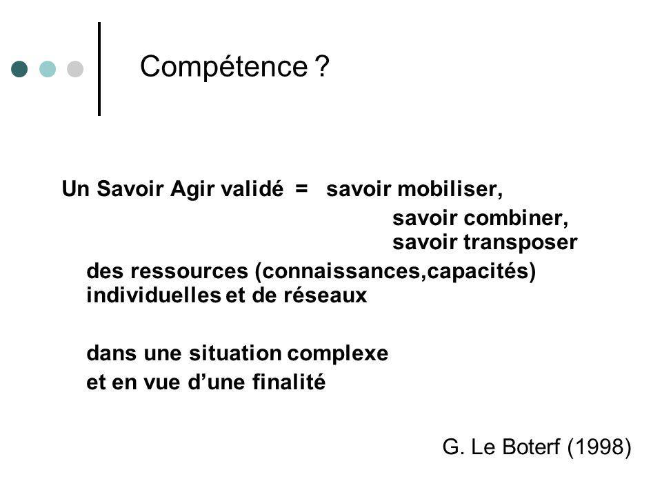 Compétence Un Savoir Agir validé = savoir mobiliser,