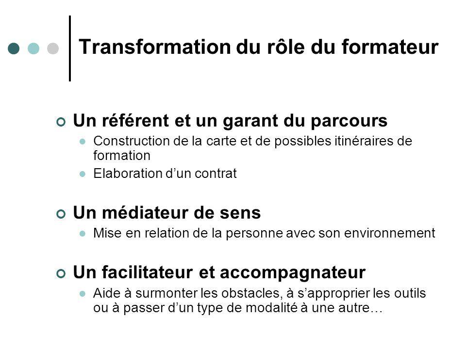 Transformation du rôle du formateur