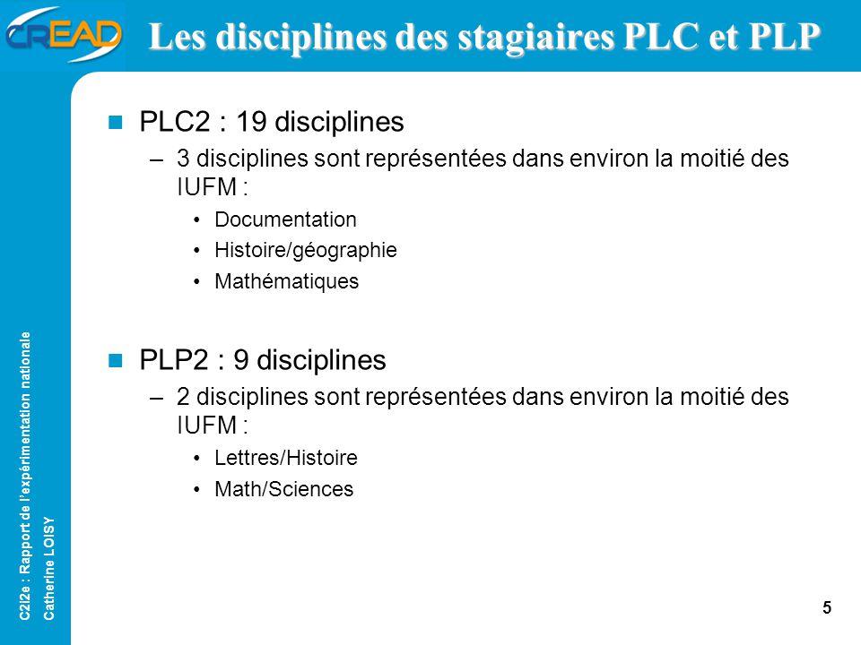 Les disciplines des stagiaires PLC et PLP