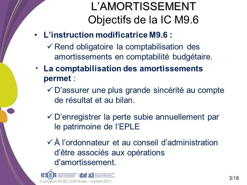 L'AMORTISSEMENT Objectifs de la IC M9.6